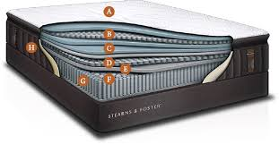 Stearns And Foster Comparison Chart Stearns And Foster Mattresses Estate Collection Overview