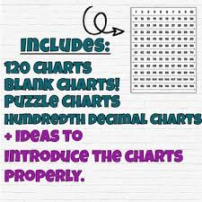Blank Hundreds Chart To 120 Free Giant Wall Size Blank Hundred Chart 120 Charts Hundredths Math Decor