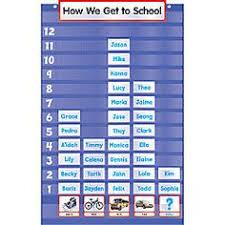 14 Best Homeschooling Math Images In 2016 Homeschool Math