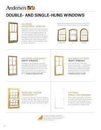 Andersen Color Chart Andersen Windows 400 Series Size Chart Elegant Andersen