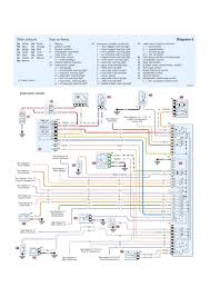 my 2003 renault clio 1 5 dci throughout trafic wiring diagram pdf renault scenic 2 wiring diagram pdf at Renault Wiring Diagrams