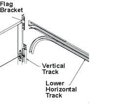 overhead garage door repairHow Garage Door Track Worksgarage Parts Home Depot Overhead