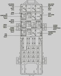 fuse box jeep patriot 2011 basic guide wiring diagram \u2022 07 jeep liberty fuse box location at 07 Jeep Liberty Fuse Box Location