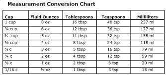 Gluten Free Flour Conversion Chart Measurements Conversion Chart Jans Gluten Free
