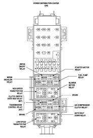 2006 jeep fuse panel diagram 2006 wiring diagrams online