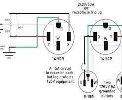 c13 plug wiring diagram c14 wiring diagram c4 wiring diagram l3 240v 30 amp plug afuegolento info c plug wiring diagram on c14 wiring diagram