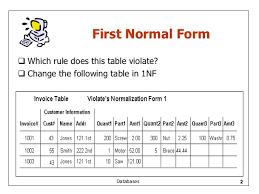 Relational Databases Example Relational Database Examples