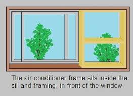 Mounting a Standard Air Conditioner in a Sliding Window (From the ...