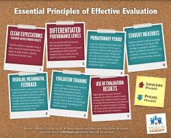 what is the importance of evaluation what are missouri s essential principles of effective evaluation