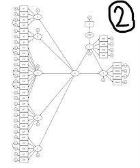 kb structural models structural equation modeling