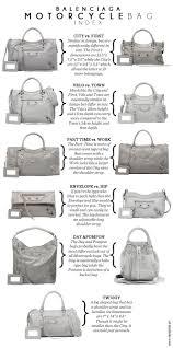 Balenciaga Color Chart 2017 Mkbags 39 On In 2019 Balenciaga Bag Fashion Bags