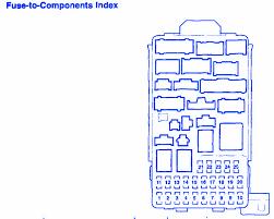 honda crv 2 2l 2005 component fuse box block circuit breaker honda crv 2 2l 2005 component fuse box block circuit breaker diagram