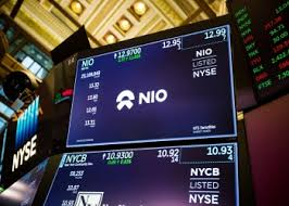 Nio Stock Chart Everything You Need To Know About Nio Stock Ig Ae