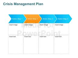 crisis management plan example crisis management plan template business templates