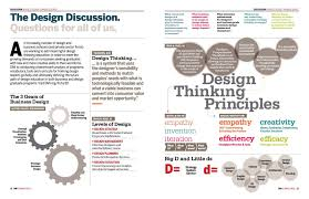Reframing Design Thinking Dmi Dialog Design Thinking And Doing Time To Move Past