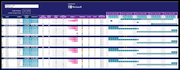 Project Management Using Excel Gantt Chart Template Master Your Project Planning With Free Gantt Chart Excel
