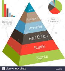 Investment Pyramid Chart Pyramid Chart Stock Photos Pyramid Chart Stock Images