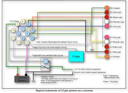 glossary and schematics caravan talk 13 pin euro socket wiring diagram typical schematic of 13 pin system on a caravan