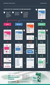 Website Flowchart Template Easyone Website Flowchart Template By Ux Flowcharts On Creative