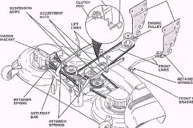 troy bilt solenoid wiring diagram wirdig troy bilt tractor wiring diagrams troy circuit diagrams