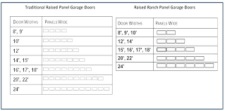 single garage door width australia standard dimensions