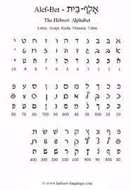 Rashi Chart By Alphabet Good Resource To Learn Shekhinah Pinterest Language