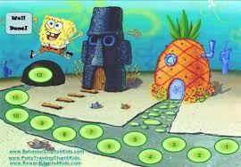 Free Printable Spongebob Potty In 2019 Reward Chart Kids