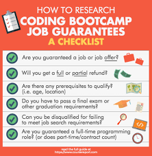 Best Job Search Engines Usa Guide To Coding Bootcamps With Job Guarantees