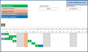 Project Planner Advanced Excel Template