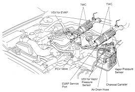repair guides vacuum diagrams vacuum diagrams com vacuum hose routing199900 land cruiser 2uz fe engine