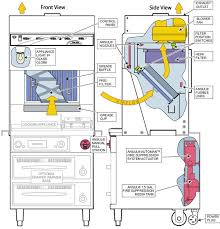 Vent A Hood Wiring Diagram   Trusted Wiring Diagram furthermore Halton Exhaust Hood Wiring Diagram   Wiring Diagram For Light Switch moreover  further  likewise I Need A Wiring Diagram For  mercial Kitchen Vent Hood Fine Ansul furthermore Ansul Hood Wiring Diagram   25 Wiring Diagram Images   Wiring likewise Hood Ansul System Wiring Diagram   Wiring Diagram • in addition I Need A Wiring Diagram For  mercial Kitchen Vent Hood Fine Ansul together with 34 New Ansul System Electrical Wiring   slavuta rd also Ansul Micro Switch Wiring Diagram   Custom Wiring Diagram • together with Ansul System Wiring Diagram Review Ebooks   WIRE Center •. on ansul hood wiring diagram