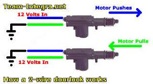 aftermarket doorlock installation team integra forums team integra so it s basically like this we piggyback the motor onto the factory lock rod and when we apply power one way through the motor it ll pull put power the