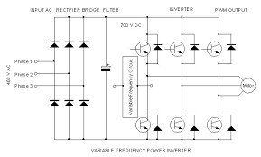 variable frequency drive electronics hobby vfd starter wiring diagram at Wiring Vfd Drives