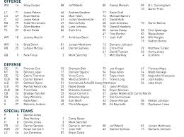 Eagles Running Back Depth Chart Eagles Release First Depth Chart