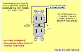 outlet wire diagram wiring diagrams for electrical receptacle outlets do it yourself ungrounded polarized duplex receptacle
