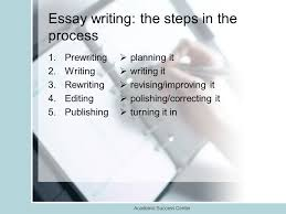 academic success center essay writing the steps in the process  1 academic success center essay writing the steps in the process 1 prewriting 2 writing 3 rewriting 4 editing 5 publishing  planning it  writing it
