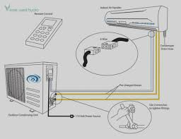 ductless air conditioning wiring diagram wire center \u2022 mitsubishi rosa air conditioner wiring diagram wiring diagram for mitsubishi mini split free download wiring rh xwiaw us ductless heating and air conditioning units mitsubishi air conditioning