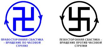 Отчет по учебной практике в магазине одежды rest interiors ru Обмундирование солдата в воспоминаниях ветеранов тема