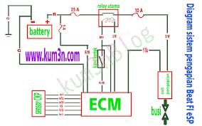 wiring diagram honda beat injeksi wiring diagram fascinating diagram sistem pengapian honda beat fi esp kum3n com wiring diagram honda beat injeksi