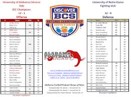 2013 Bcs Championship Game Head To Head Roster Alabama