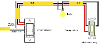 leviton 3 way dimmer wiring diagram fharates info Dimmer Switch Installation Diagram leviton 3 way dimmer wiring diagram in addition to wiring diagram 3 way switch with dimmer