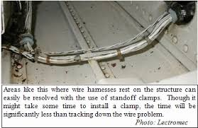 the scope of chafing on aircraft wire and its impact on wire Aerospace Wire Harness Tape Aerospace Wire Harness Tape #15 Aviation Wire Harness