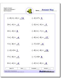 Adding and Subtracting Negative Numbers Worksheets Tes ...