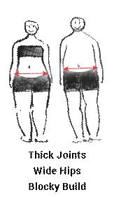 Fat Percentage Chart Body Fat Percentage Chart In 3 Easy Steps Bellyproof