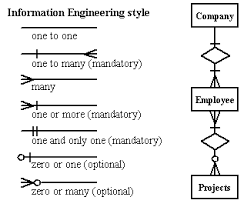 agile process flow diagram wiring diagram for car engine pmi wiring diagram additionally negotiation process flow diagram in addition master core additionally agile testing quadrants