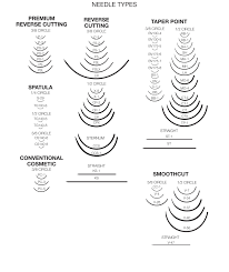 Surgical Needle Chart Products Of Vitaline Healthcare