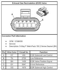 i have a 2006 pontiac g6 3 5 with 114k an i keep getting a p0401 egr valve wiring diagram 2005 equinox pontiac g6 i have a 2006 pontiac g6 3 5 with 114k an i keep