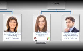 Clicface Organi The Org Chart Web Application Clicface