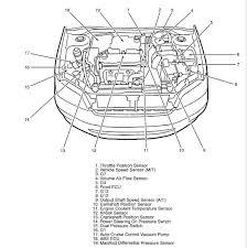 2001 mitsubishi galant engine diagram detailed wiring diagram 2001 mitsubishi eclipse engine diagram mitsubishi galant