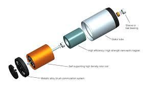 Brushed Dc Motor Basics Portescap